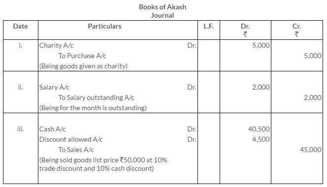 ts-grewal-solutions-class-11-accountancy-chapter-8-journal-ledger-Q12