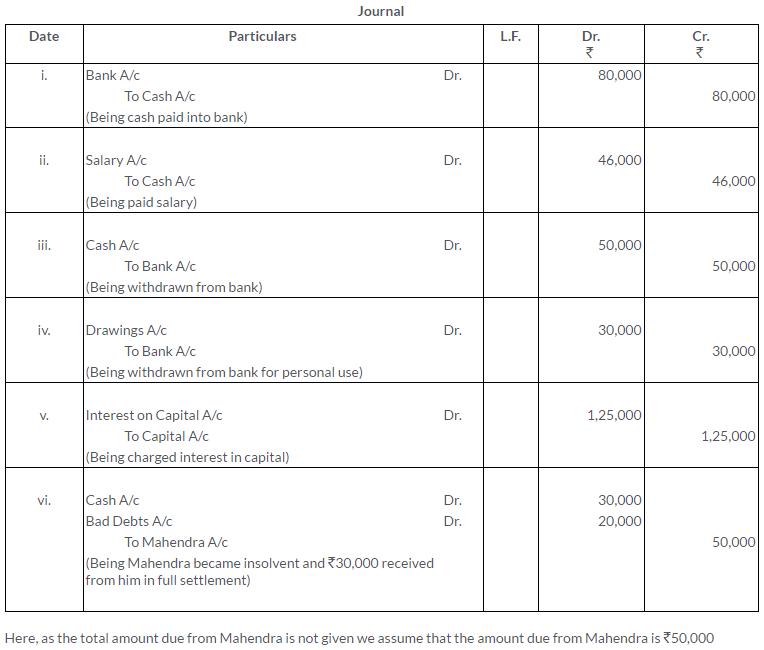 ts-grewal-solutions-class-11-accountancy-chapter-8-journal-ledger-Q14