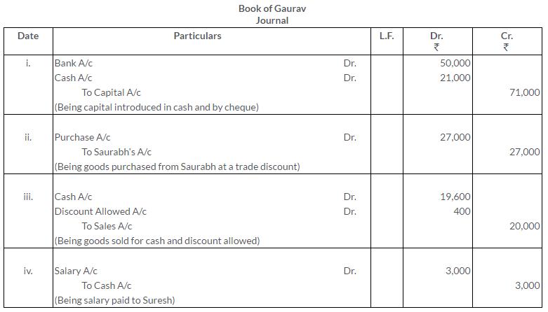 ts-grewal-solutions-class-11-accountancy-chapter-8-journal-ledger-Q16