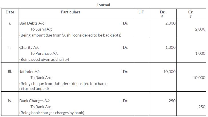 ts-grewal-solutions-class-11-accountancy-chapter-8-journal-ledger-Q19