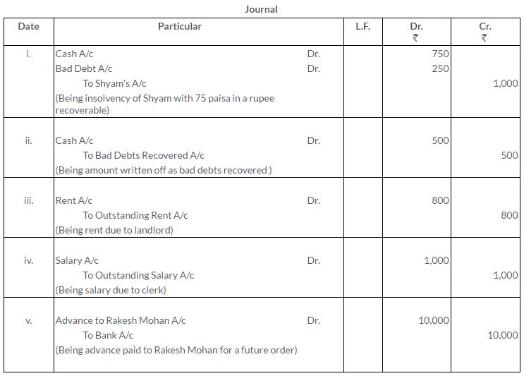 ts-grewal-solutions-class-11-accountancy-chapter-8-journal-ledger-Q20-2