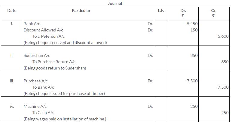 ts-grewal-solutions-class-11-accountancy-chapter-8-journal-ledger-Q28