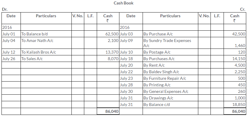 ts-grewal-solutions-class-11-accountancy-chapter-9-special-purpose-books-i-cash-book-Q4-2