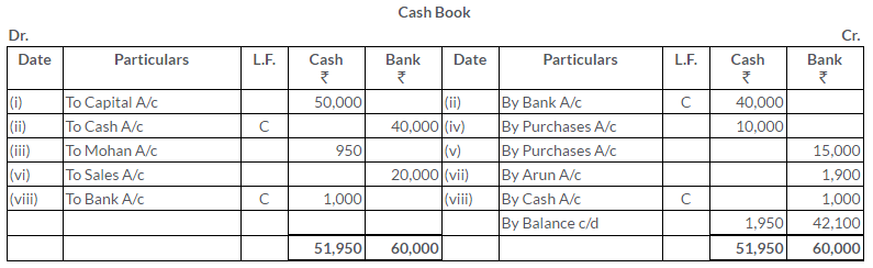 ts-grewal-solutions-class-11-accountancy-chapter-9-special-purpose-books-i-cash-book-Q6