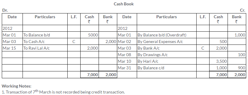 ts-grewal-solutions-class-11-accountancy-chapter-9-special-purpose-books-i-cash-book-Q14-2