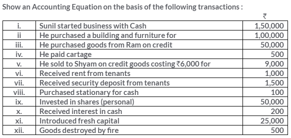 ts-grewal-solutions-class-11-accountancy-chapter-5-accounting-equation--Q17