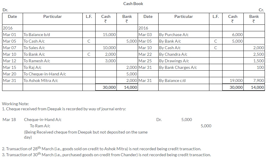 ts-grewal-solutions-class-11-accountancy-chapter-9-special-purpose-books-i-cash-book-Q23-2