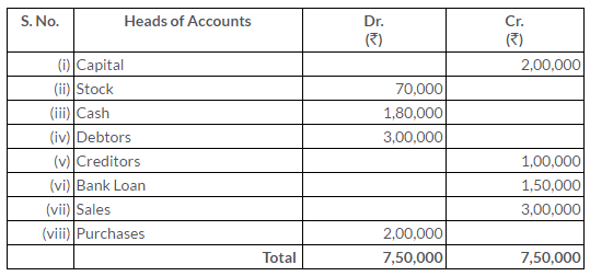 ts-grewal-solutions-class-11-accountancy-bank-reconciliation-statement-1-2
