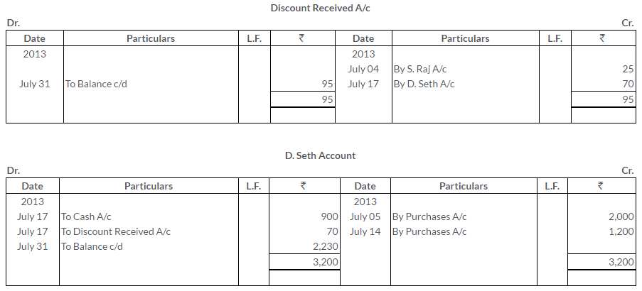 ts-grewal-solutions-class-11-accountancy-chapter-10-special-purpose-books-ii-books-Q28-6