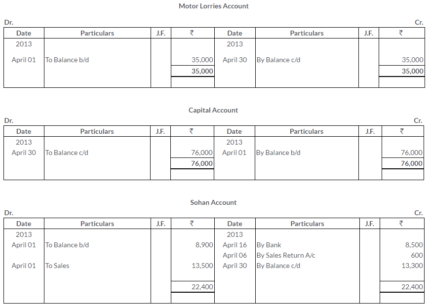 ts-grewal-solutions-class-11-accountancy-chapter-10-special-purpose-books-ii-books-Q29-5