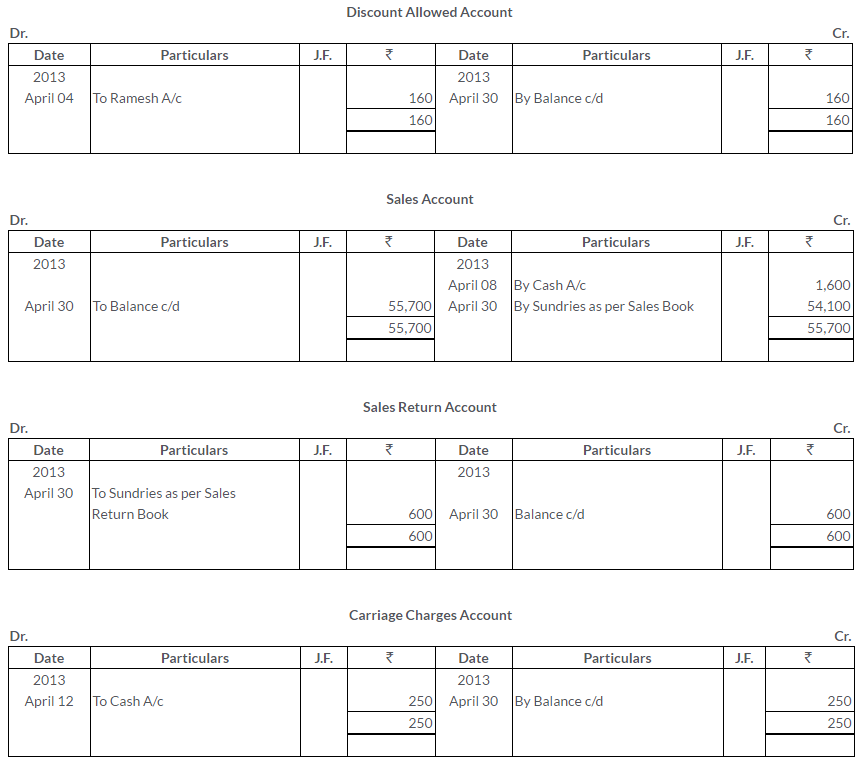 ts-grewal-solutions-class-11-accountancy-chapter-10-special-purpose-books-ii-books-Q29-8