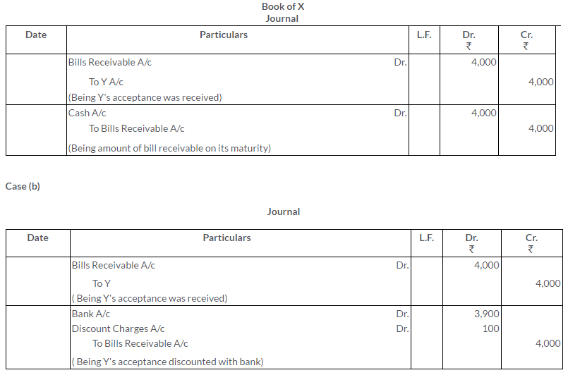 ts-grewal-solutions-class-11-accountancy-chapter-15-accounting-bills-exchange-10