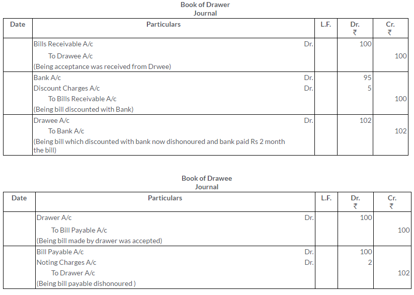 ts-grewal-solutions-class-11-accountancy-chapter-15-accounting-bills-exchange-23