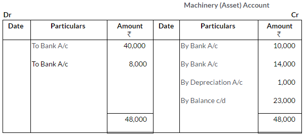 ts-grewal-solutions-class-11-accountancy-chapter-6-accounting-procedures-rules-debit-credit--Q8