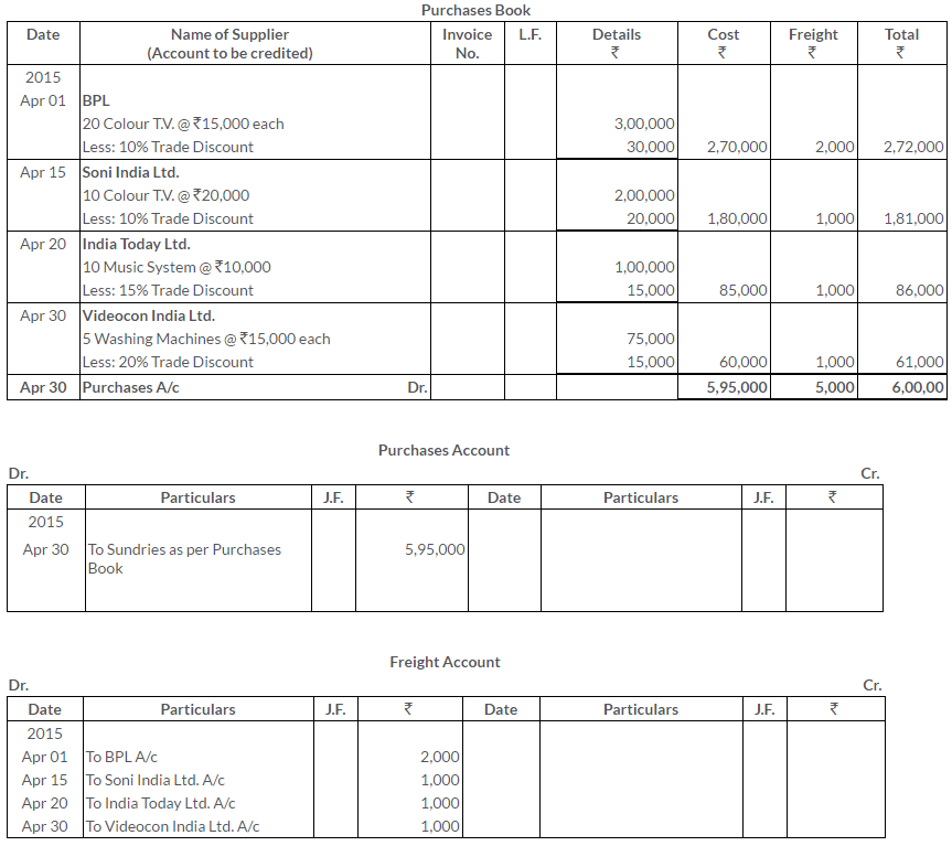 ts-grewal-solutions-class-11-accountancy-chapter-10-special-purpose-books-ii-books-Q4-2