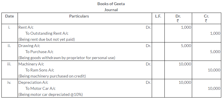 ts-grewal-solutions-class-11-accountancy-chapter-10-special-purpose-books-ii-books-Q18-2