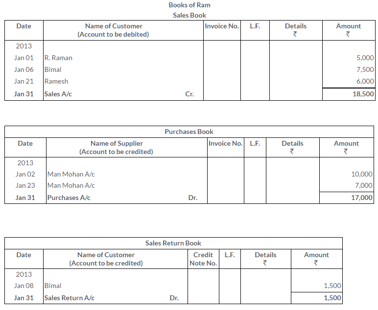 ts-grewal-solutions-class-11-accountancy-chapter-10-special-purpose-books-ii-books-Q27-2