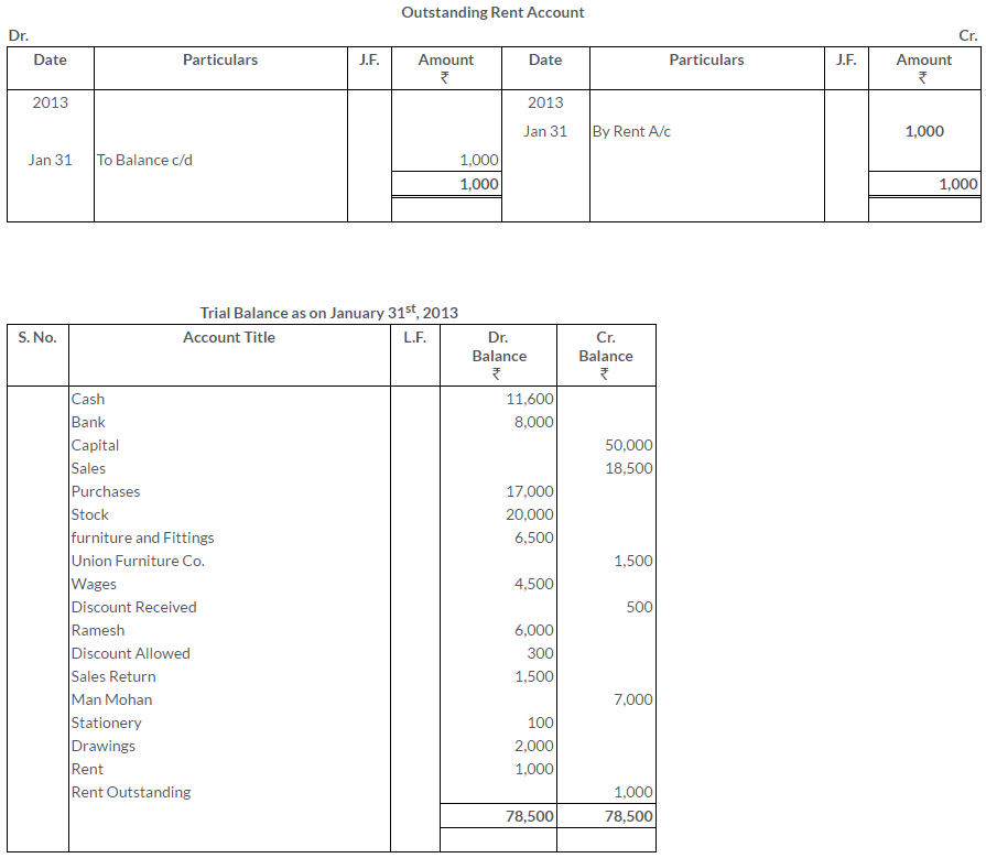 ts-grewal-solutions-class-11-accountancy-chapter-10-special-purpose-books-ii-books-Q27-10