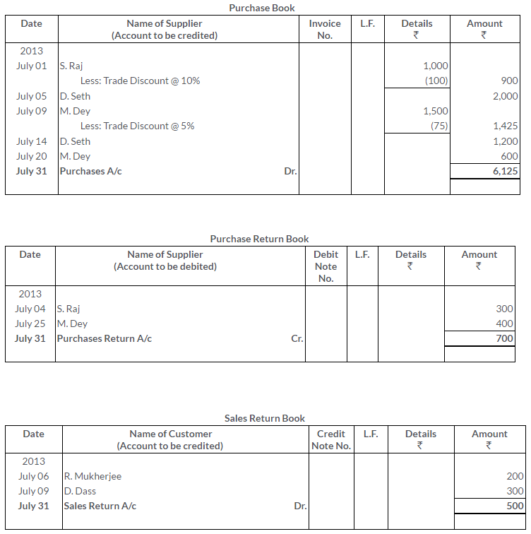 ts-grewal-solutions-class-11-accountancy-chapter-10-special-purpose-books-ii-books-Q28-3