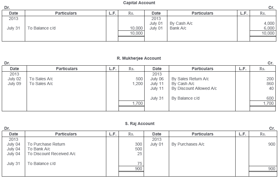 ts-grewal-solutions-class-11-accountancy-chapter-10-special-purpose-books-ii-books-Q28-5