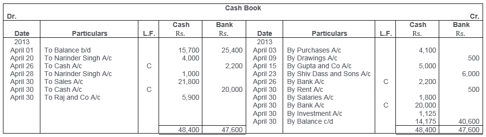 ts-grewal-solutions-class-11-accountancy-chapter-10-special-purpose-books-ii-books-Q30-2