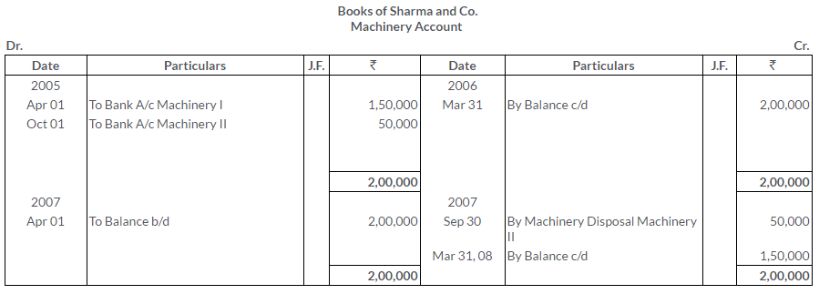 ts-grewal-solutions-class-11-accountancy-chapter-13-depreciation-34