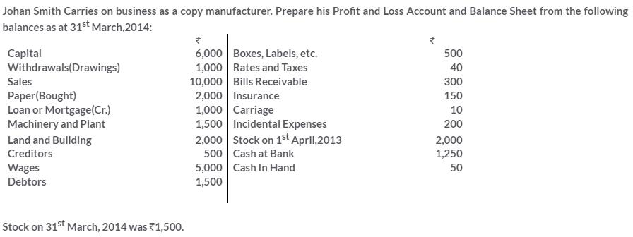 ts-grewal-solutions-class-11-accountancy-chapter-17-financial-statements-sole-proprietorship-23-1