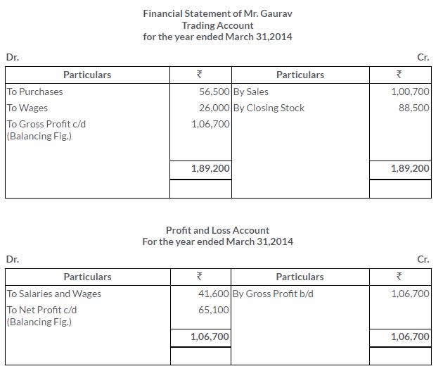 ts-grewal-solutions-class-11-accountancy-chapter-17-financial-statements-sole-proprietorship-25-2
