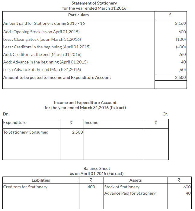 ts-grewal-solutions-class-11-accountancy-chapter-20-financial-statements-of-not-for-profit-organisations-21-2