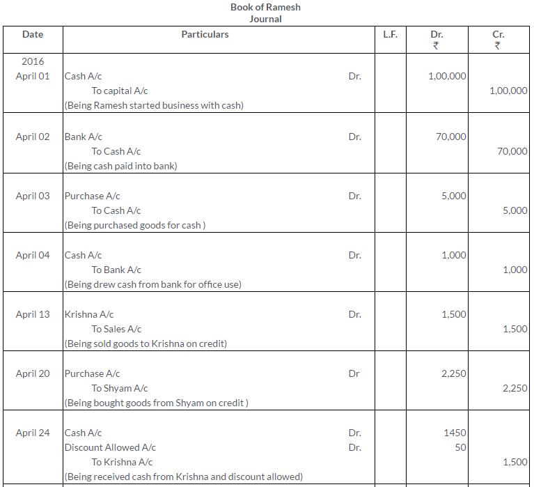 ts-grewal-solutions-class-11-accountancy-chapter-8-journal-ledger-Q4-2