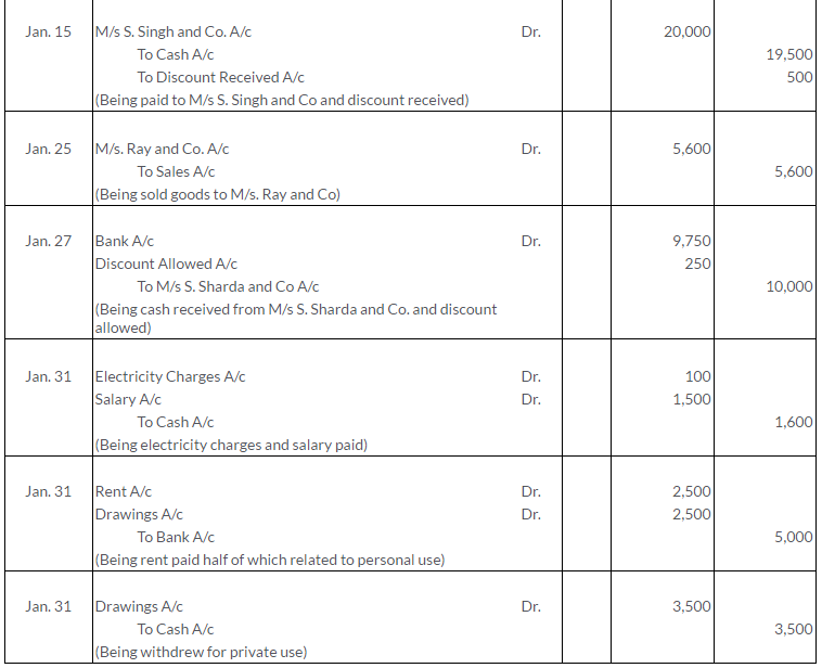 ts-grewal-solutions-class-11-accountancy-chapter-8-journal-ledger-Q5-3