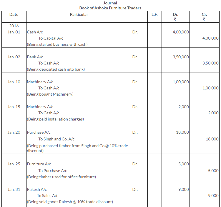 ts-grewal-solutions-class-11-accountancy-chapter-8-journal-ledger-Q9-2