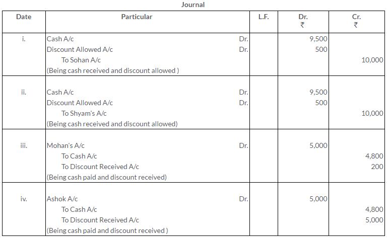 ts-grewal-solutions-class-11-accountancy-chapter-8-journal-ledger-Q31