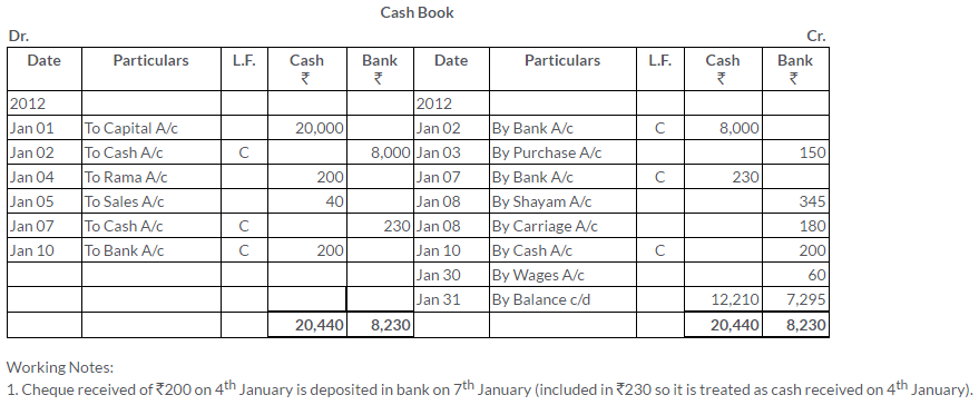 ts-grewal-solutions-class-11-accountancy-chapter-9-special-purpose-books-i-cash-book-Q11-2