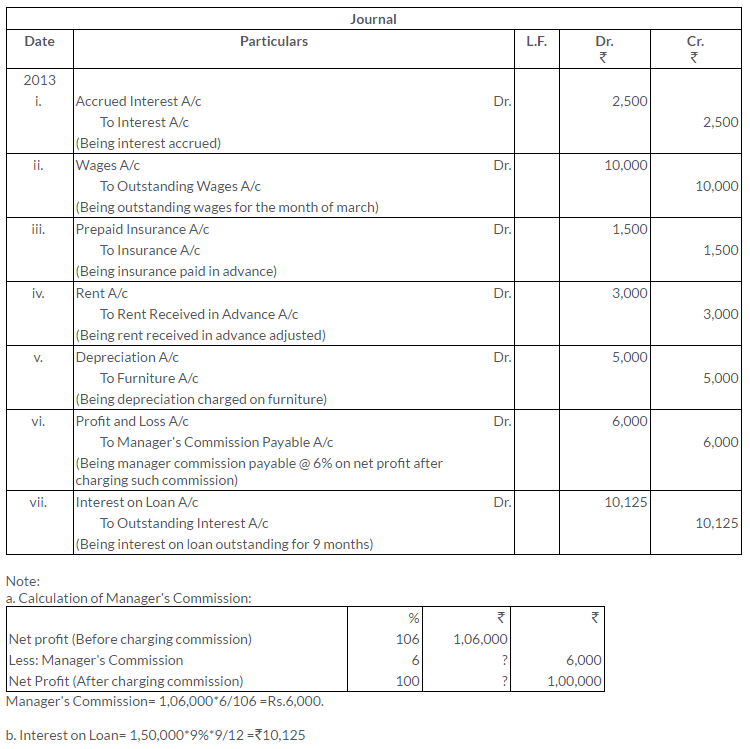 ts-grewal-solutions-class-11-accountancy-chapter-10-special-purpose-books-ii-books-Q19-2