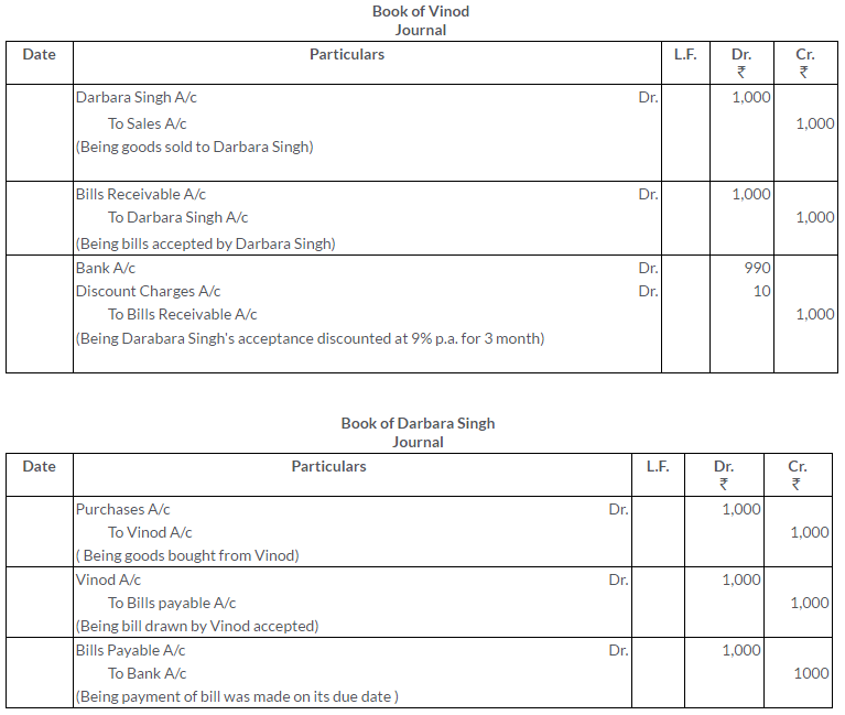 ts-grewal-solutions-class-11-accountancy-chapter-15-accounting-bills-exchange-3