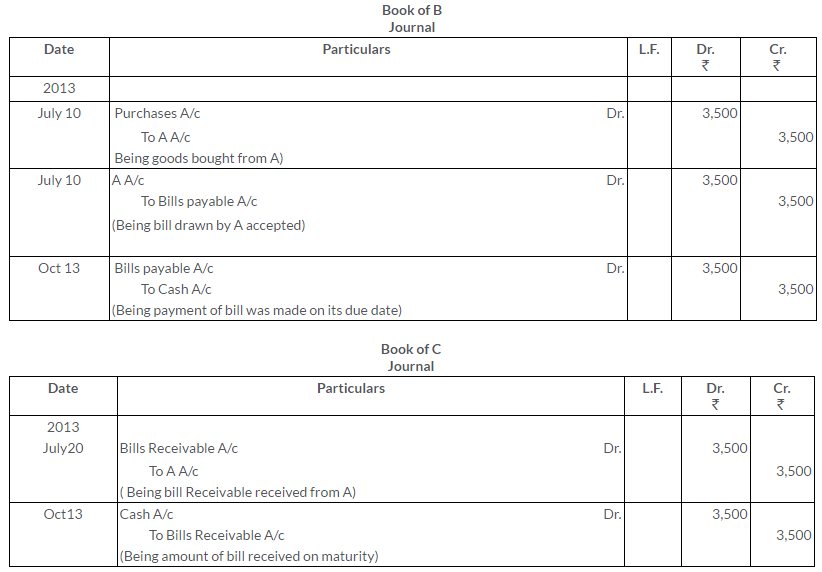 ts-grewal-solutions-class-11-accountancy-chapter-15-accounting-bills-exchange-6-1