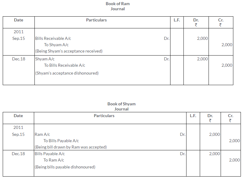 ts-grewal-solutions-class-11-accountancy-chapter-15-accounting-bills-exchange-11