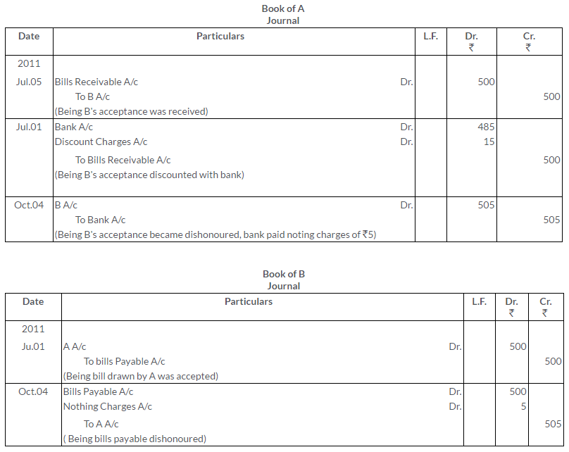 ts-grewal-solutions-class-11-accountancy-chapter-15-accounting-bills-exchange-13