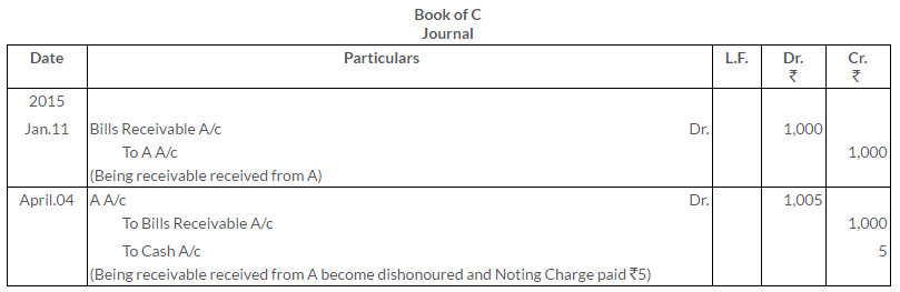 ts-grewal-solutions-class-11-accountancy-chapter-15-accounting-bills-exchange-16-1