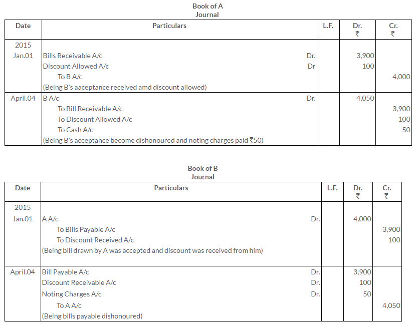 ts-grewal-solutions-class-11-accountancy-chapter-15-accounting-bills-exchange-17