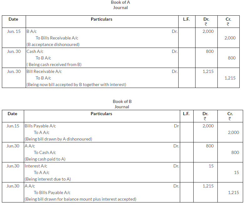 ts-grewal-solutions-class-11-accountancy-chapter-15-accounting-bills-exchange-37