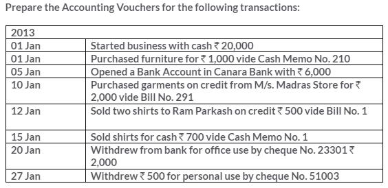 ts-grewal-solutions-class-11-accountancy-chapter-7-origin-transactions-source-documents-preparation-voucher-2