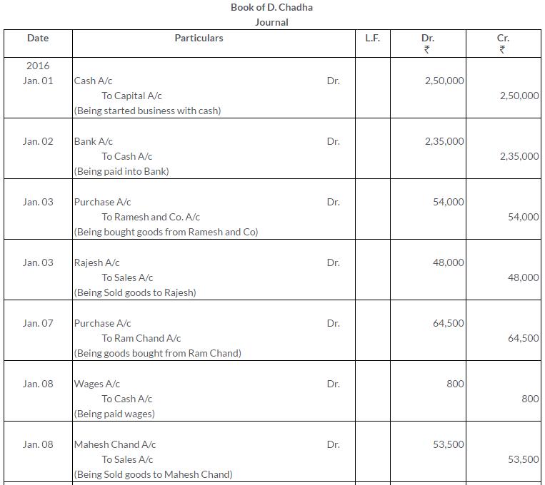 ts-grewal-solutions-class-11-accountancy-chapter-8-journal-ledger-Q7-2