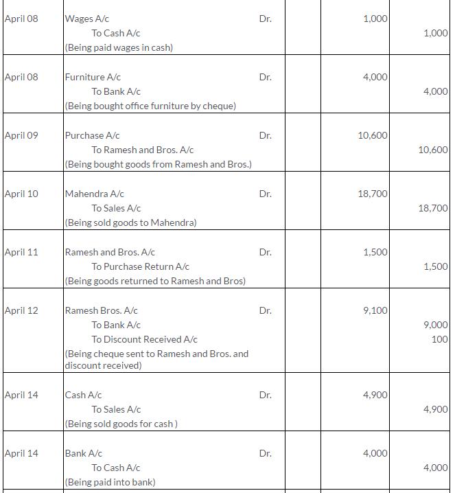 ts-grewal-solutions-class-11-accountancy-chapter-8-journal-ledger-Q8-3