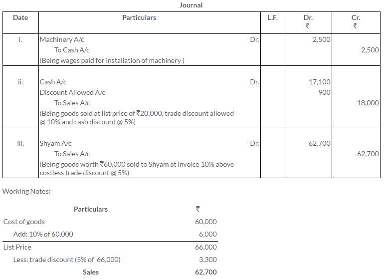 ts-grewal-solutions-class-11-accountancy-chapter-8-journal-ledger-Q33