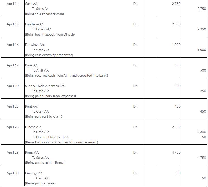 ts-grewal-solutions-class-11-accountancy-chapter-8-journal-ledger-Q40-3