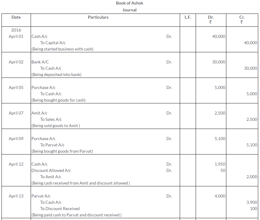 ts-grewal-solutions-class-11-accountancy-chapter-8-journal-ledger-Q40-2