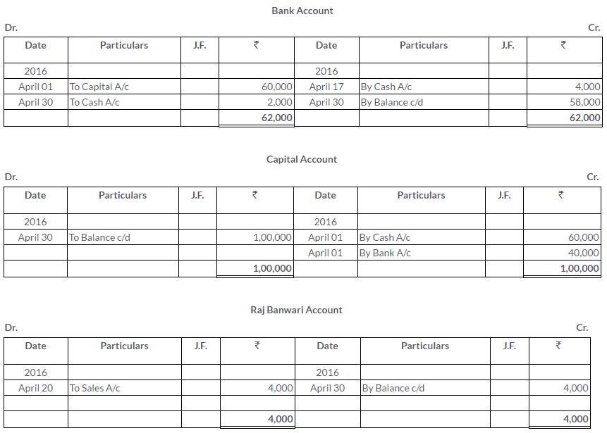ts-grewal-solutions-class-11-accountancy-chapter-8-journal-ledger-Q41-6