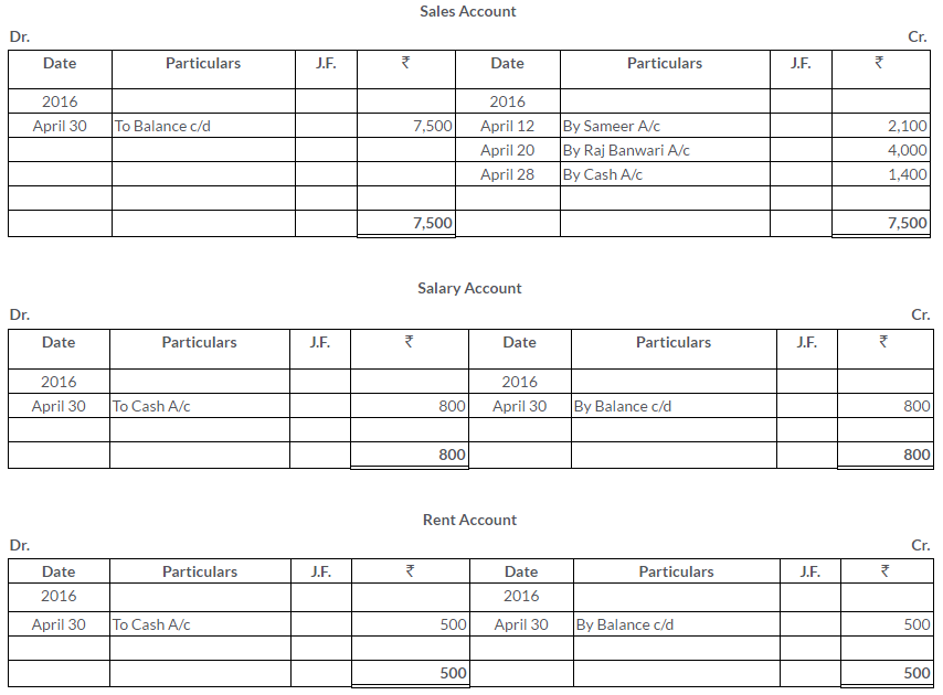 ts-grewal-solutions-class-11-accountancy-chapter-8-journal-ledger-Q41-7